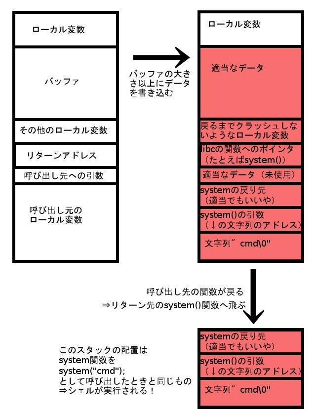 20100704_overflow.jpg